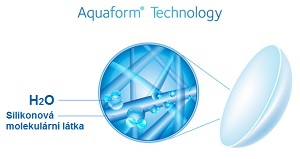 technologie aquaform